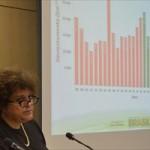A ministra do Meio Ambiente, Izabella Teixeira, divulga números do desmatamento na Amazônia Legal