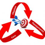 O empreendedor social fomenta a ampliação do capital social, que consiste nas relações de confiança e respeito trazidas nas ações